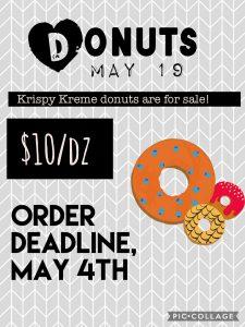 Krispy Kreme Sales